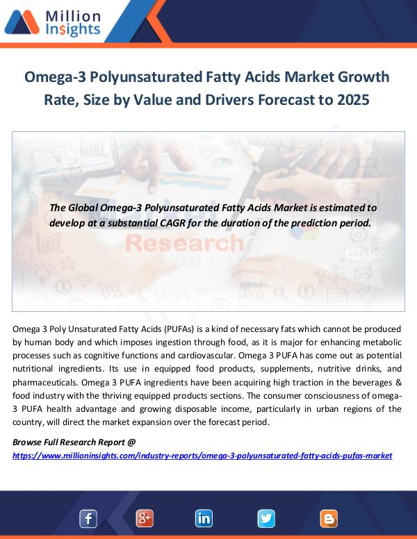 Omega-3 Polyunsaturated Fatty Acids Market Growth