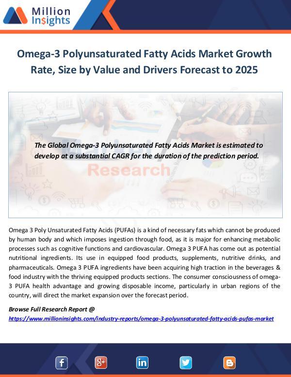 Market World Omega-3 Polyunsaturated Fatty Acids Market Growth