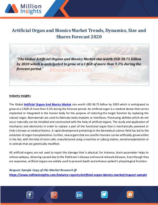 Artificial Organ and Bionics Market