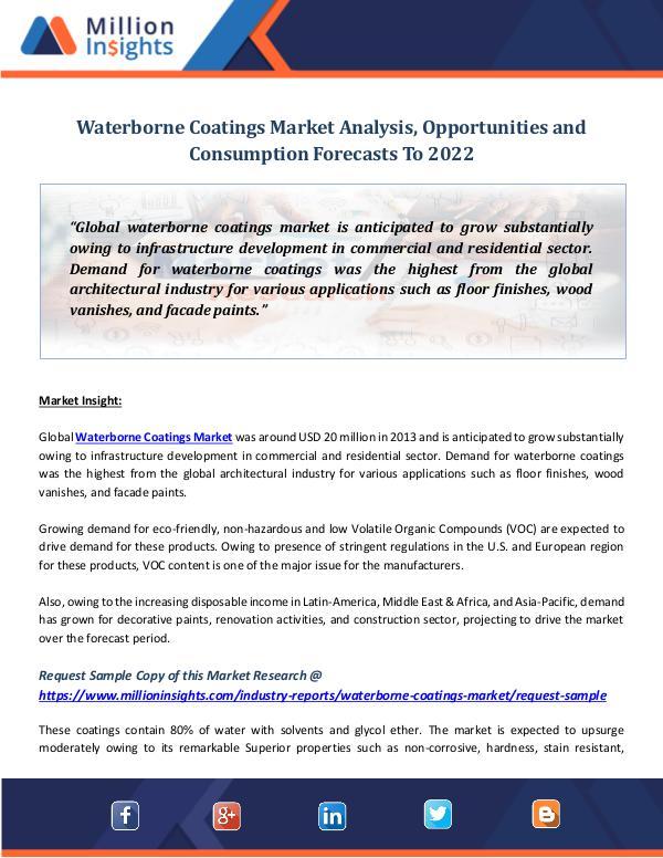 Market World Waterborne Coatings Market