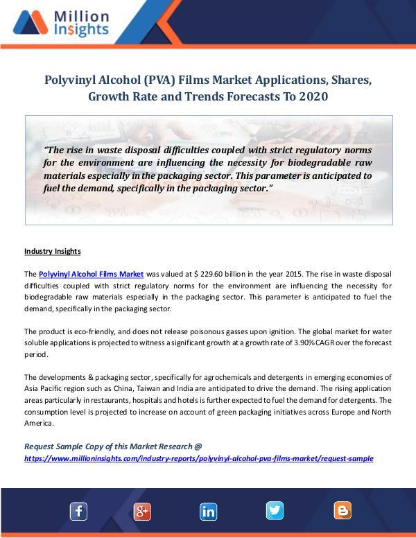 Polyvinyl Alcohol (PVA) Films Market