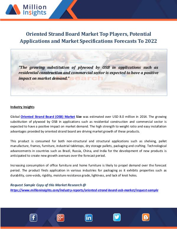 Market World Oriented Strand Board Market