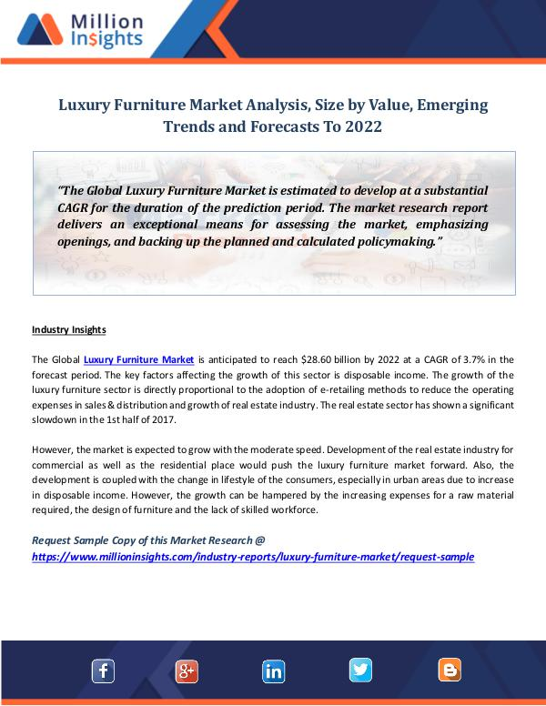 Luxury Furniture Market Analysis