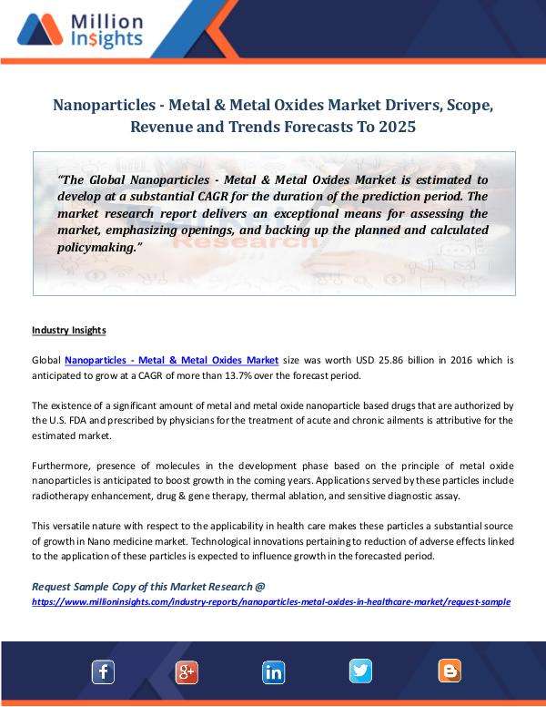 Market World Nanoparticles - Metal & Metal Oxides Market Driver