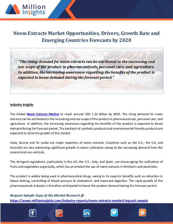 Neem Extracts Market Opportunities