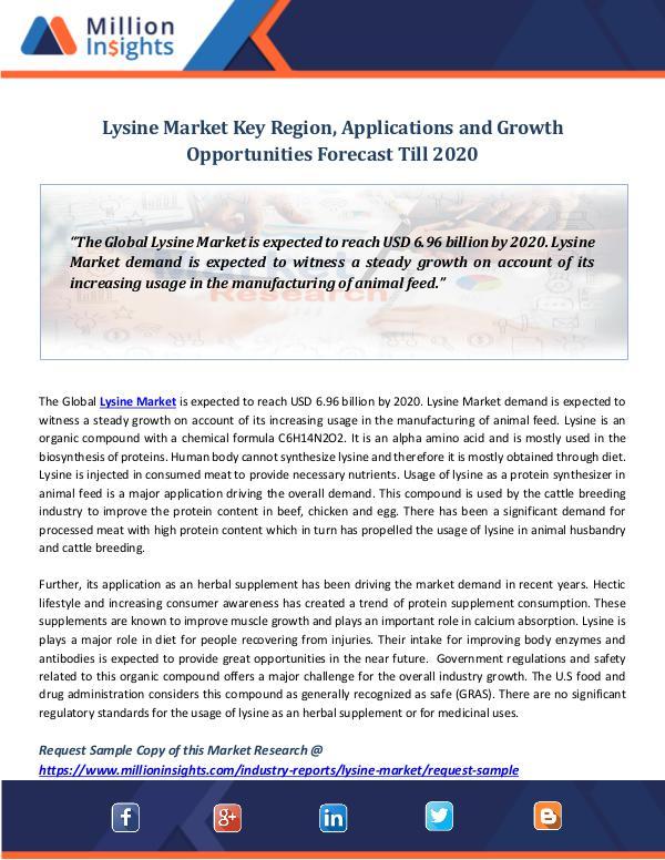 Market World Lysine Market