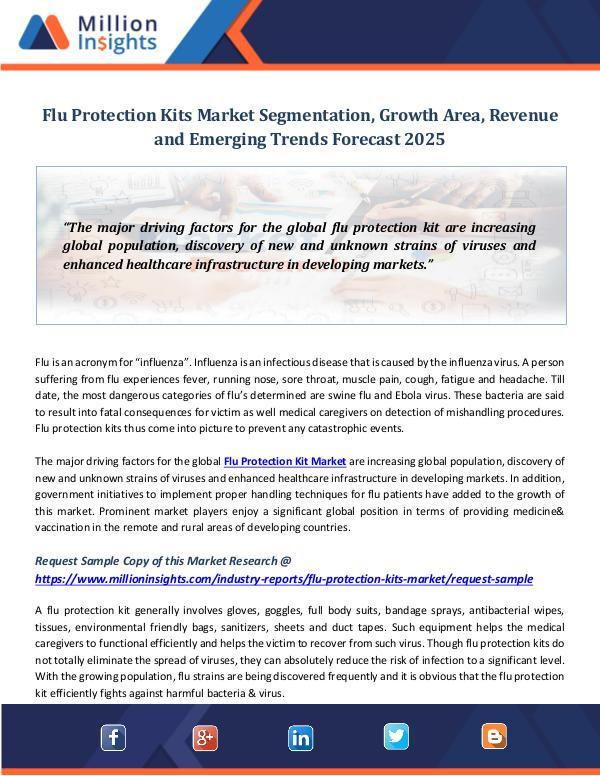 Market World Flu Protection Kits Market