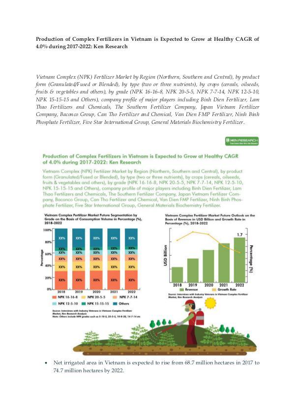 Vietnam Complex Fertilizer Demand