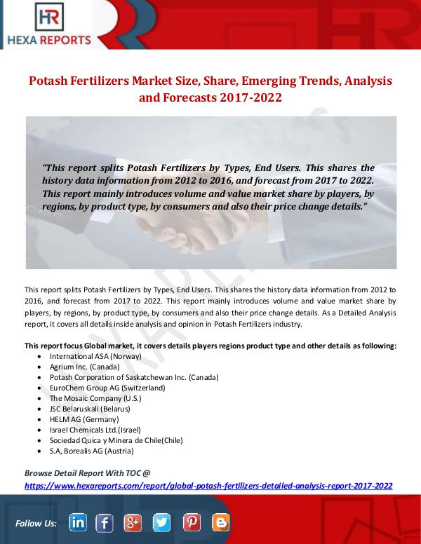 Hexa Reports Potash Fertilizers Market Size, Share, Emerging Tr