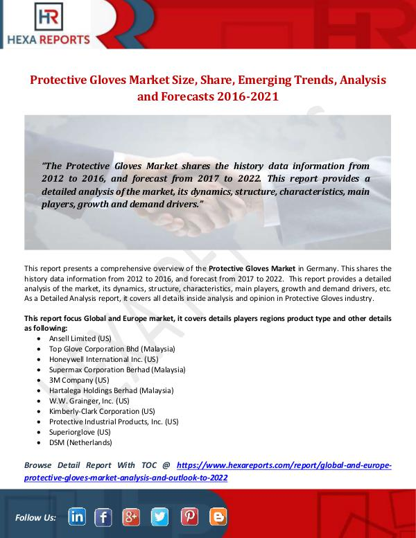 Hexa Reports Protective Gloves Market Size, Share, Emerging Tre