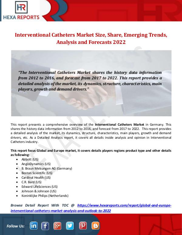 Hexa Reports Interventional Catheters Market Size, Share, Emerg