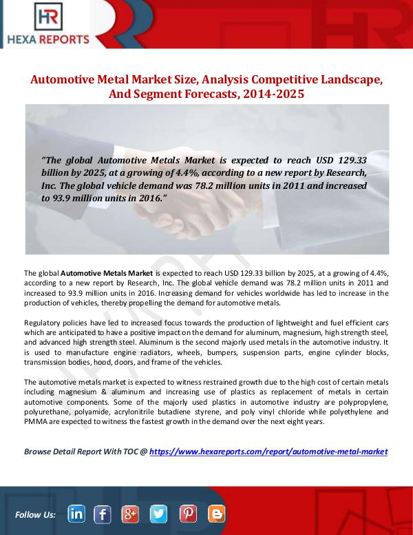 Hexa Reports Automotive Metal MarketSize, Analysis Competitive