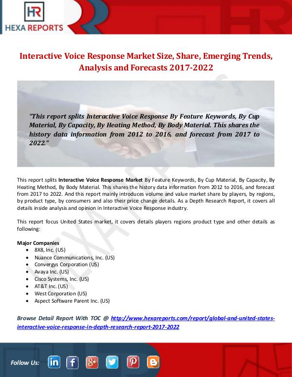 Hexa Reports Interactive Voice Response Market Size, Share, Eme