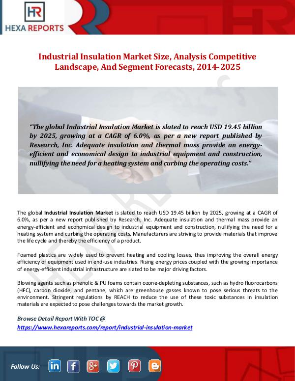 Hexa Reports Industrial Insulation Market Size, Analysis Compet