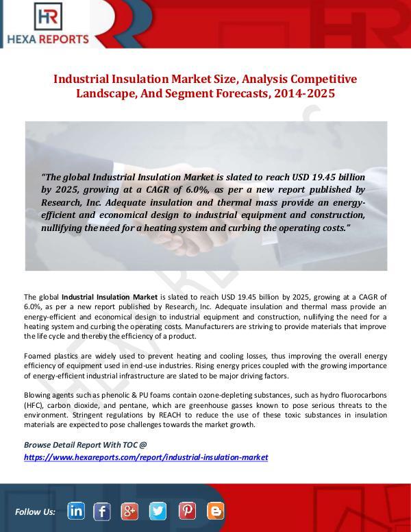 Industrial Insulation Market Size, Analysis Compet