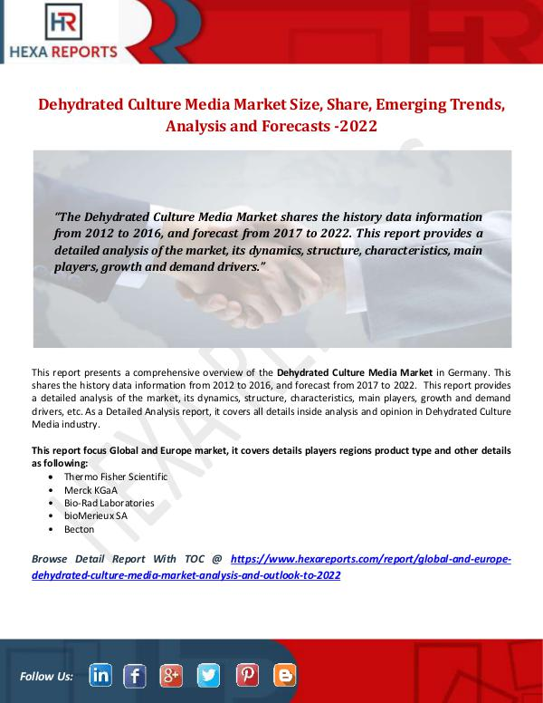 Dehydrated Culture Media Market Size, Share, Marke