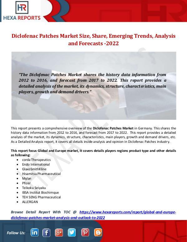 Hexa Reports Diclofenac Patches Market Size, Share, Market Tren