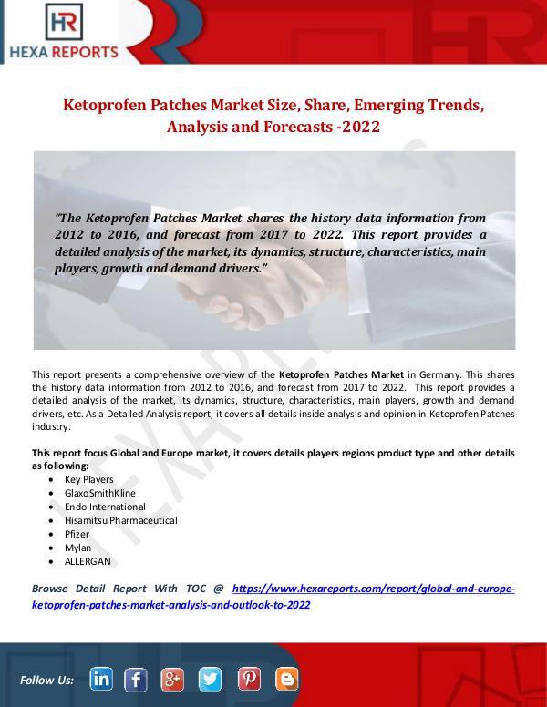 Ketoprofen Patches Market Size, Share, Market Tren