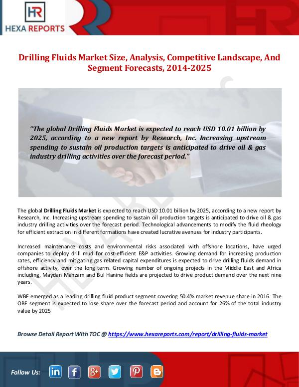 Hexa Reports Drilling Fluids Market Size, Analysis, Competitive
