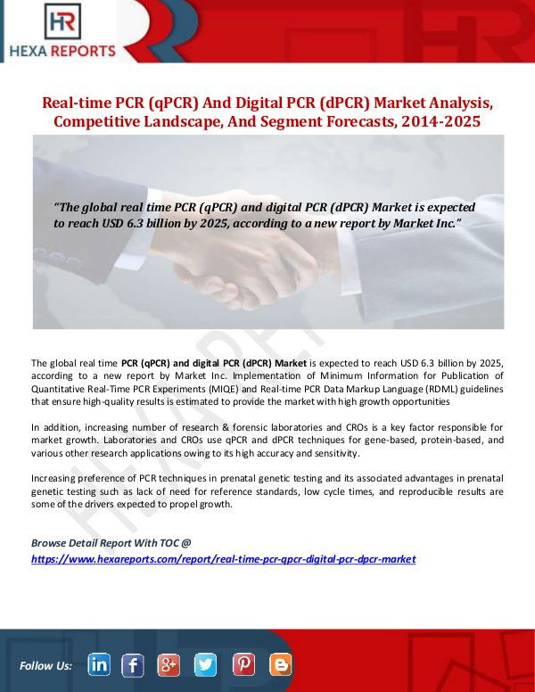 Hexa Reports Real-time PCR (qPCR) And Digital PCR (dPCR) Market