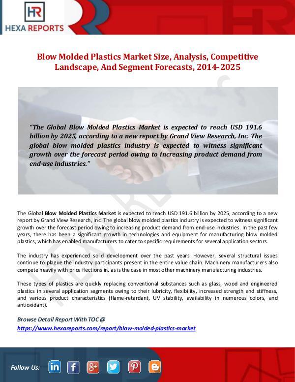 Blow Molded Plastics Market Size, Analysis, Compet