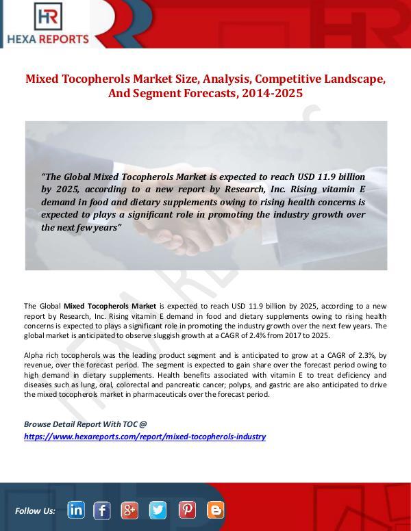 Mixed Tocopherols Market Size, Analysis, Competiti
