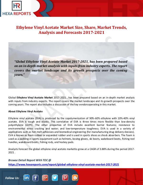 Ethylene Vinyl Acetate Market Size, Share, Market