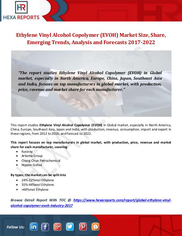 Hexa Reports Ethylene Vinyl Alcohol Copolymer (EVOH) Market Siz