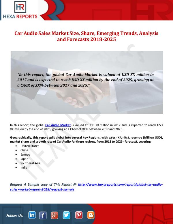 Hexa Reports Car Audio Sales Market Size, Share, Emerging Trend