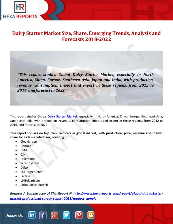 Hexa Reports Dairy Starter Market Size, Share, Emerging Trends,