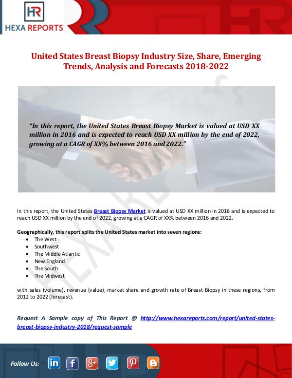 Hexa Reports United States Breast Biopsy Industry Size, Share,