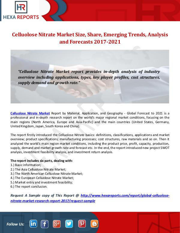Hexa Reports Celluolose Nitrate Market Size, Share, Emerging Tr