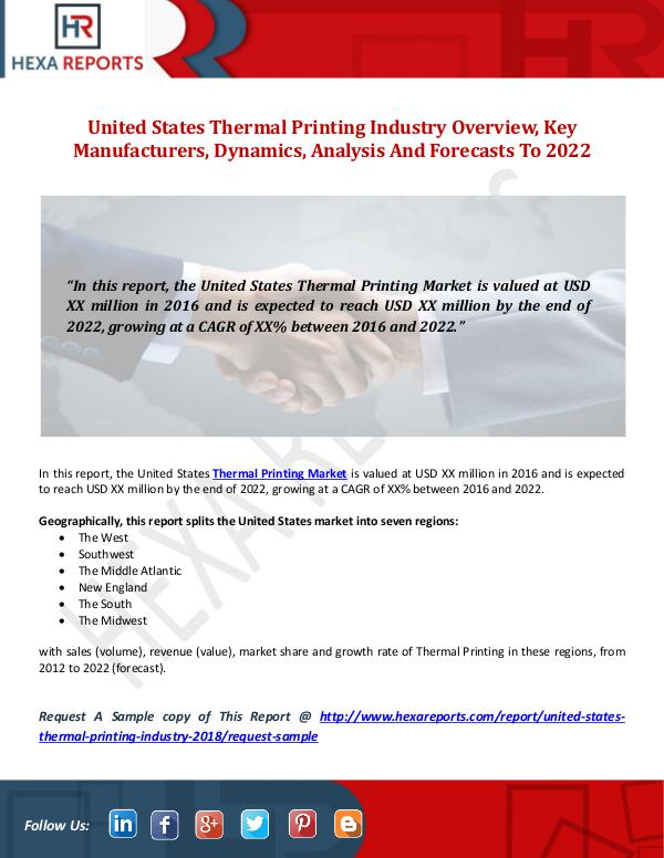 United States Thermal Printing Industry Overview,