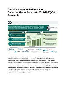 Global Neurostimulation Market Opportunities & Forecast (2018-2025)
