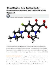 Global Nucleic Acid Testing Market Opportunities & Forecast 2018-2025