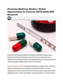 Precision Medicine Market:Global Opportunities & Forecast (2018-2025)