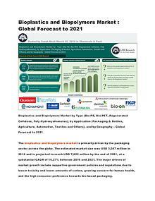 Bioplastics and Biopolymers Market : Global Forecast to 2021