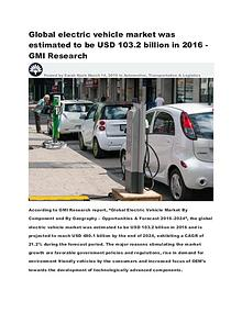 Global Electric Vehicle Market - Opportunities & Forecast 2016-2024