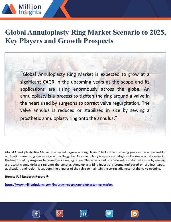 Market Giant Global Annuloplasty Ring Market Scenario to 2025,