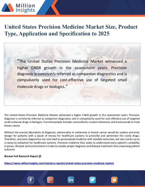 United States Precision Medicine Market Size, Prod