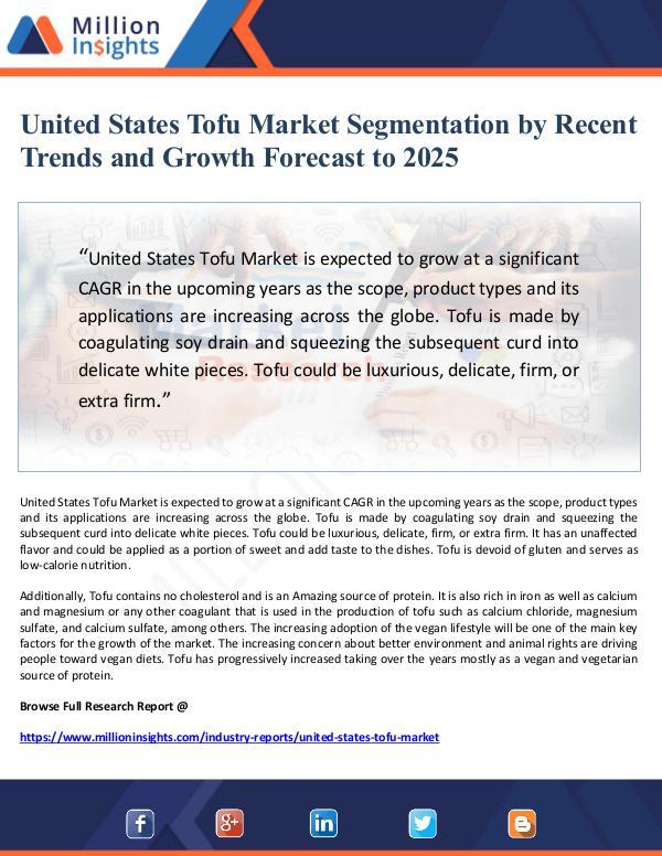 United States Tofu Market Segmentation by Recent T