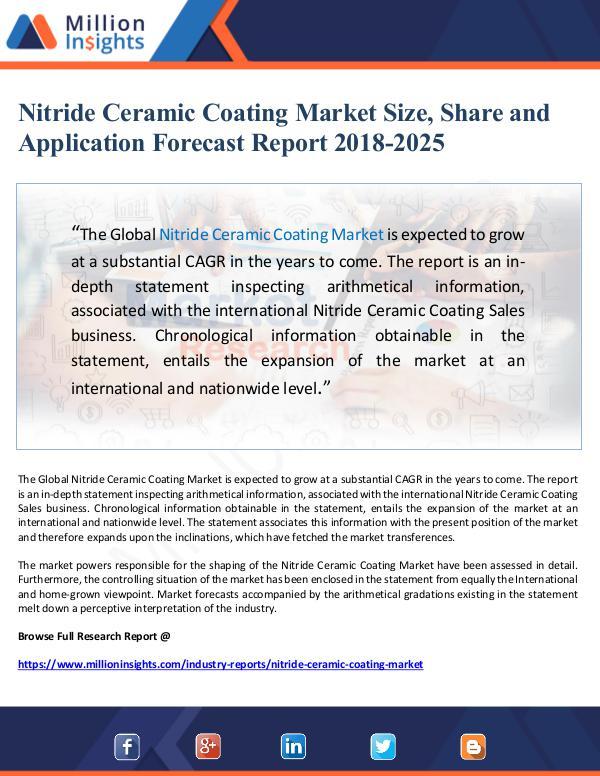Nitride Ceramic Coating Market Size, Share and App