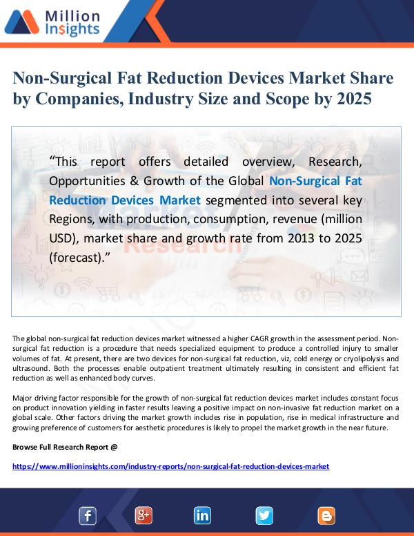 Non-Surgical Fat Reduction Devices Market Share by