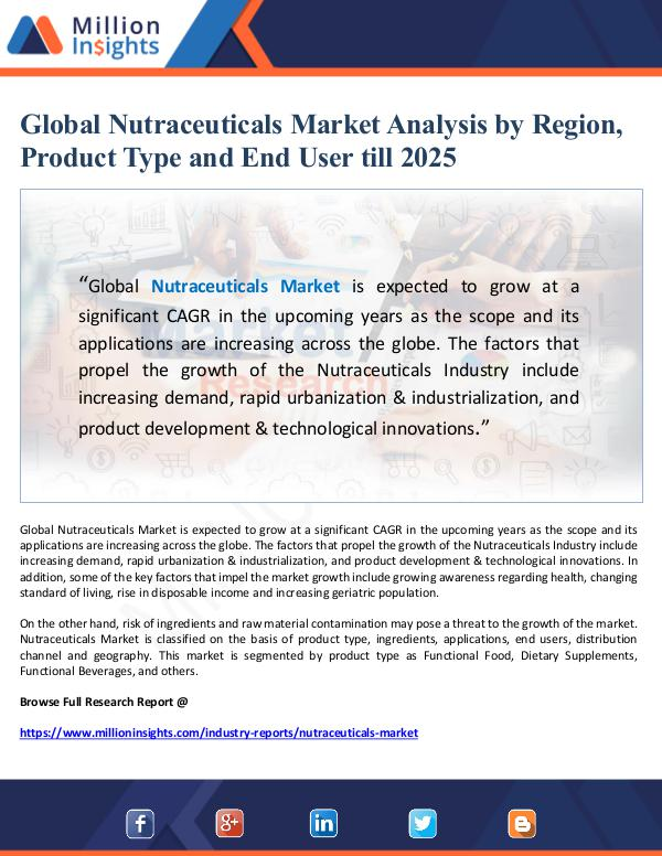 Global Nutraceuticals Market Analysis by Region, P
