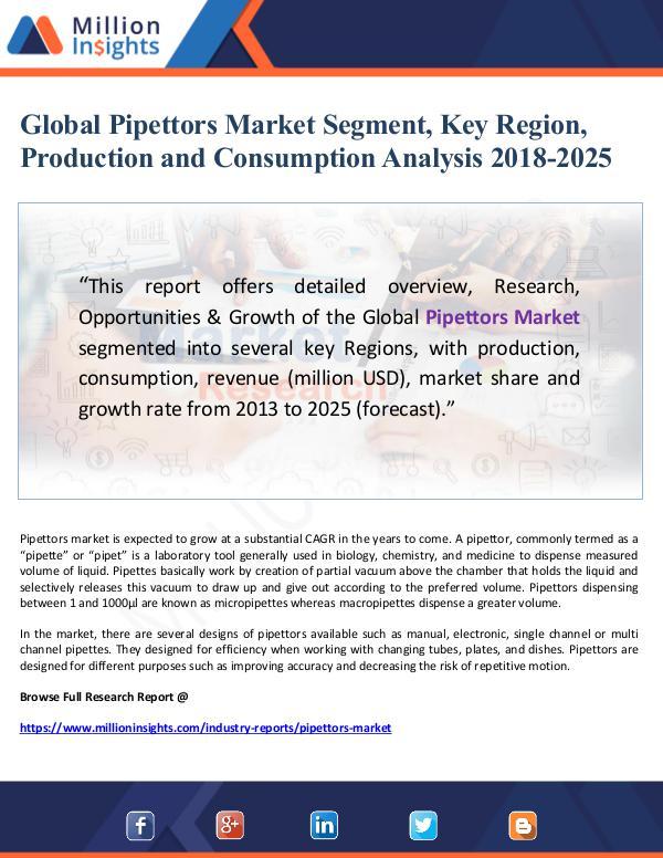 Market Giant Global Pipettors Market Segment, Key Region, Produ