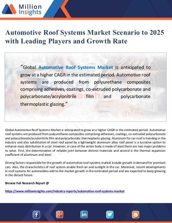 Automotive Roof Systems Market Scenario to 2025 wi
