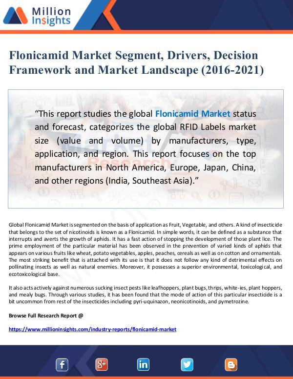 Flonicamid Market Segment, Drivers, Decision Frame