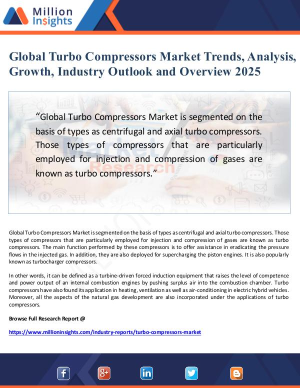 Global Turbo Compressors Market Trends, Analysis,