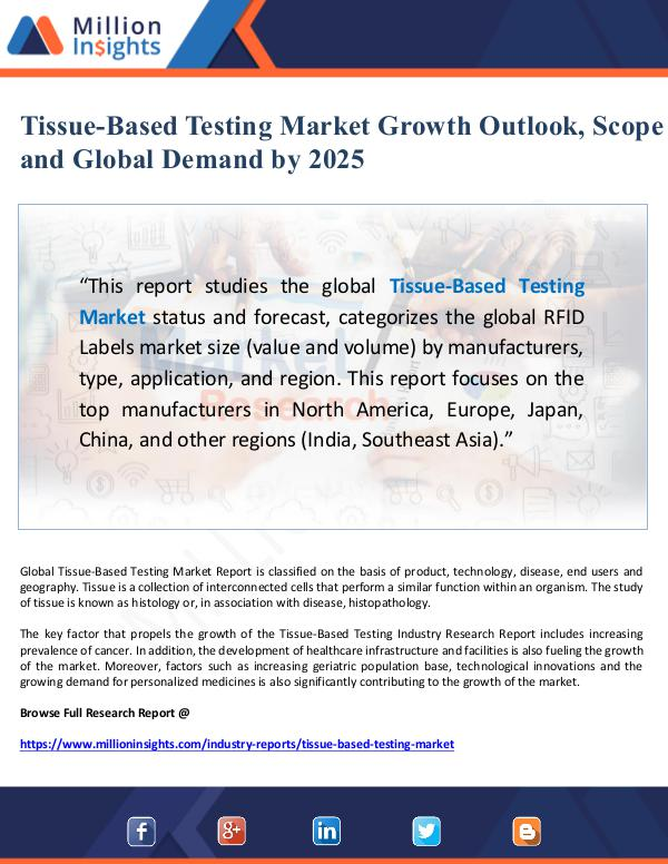 Tissue-Based Testing Market Growth Outlook, Scope