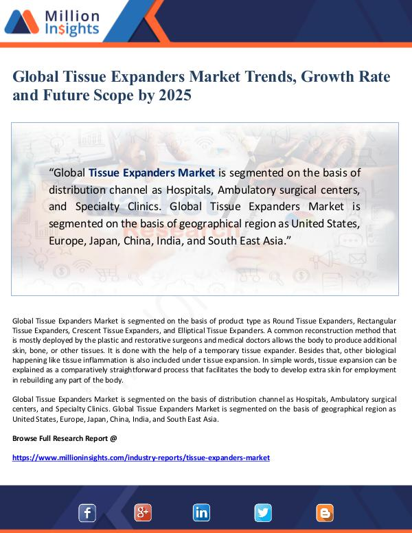 Global Tissue Expanders Market Trends, Growth Rate